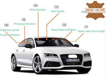 Bảng giá dịch vụ phủ Ceramic, dán phim cách nhiệt xe ô tô-leathercarepro